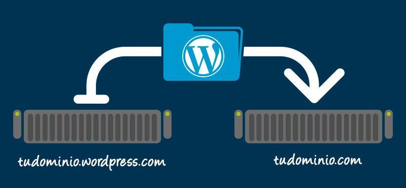 Migrar desde wordpress.com a tu instalación WordPress con dominio propio [Infografía]
