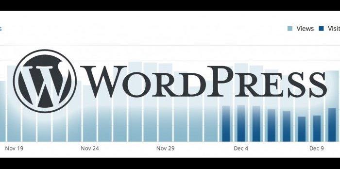 Por qué WordPress es el CMS más utilizado del mundo [Infografía]