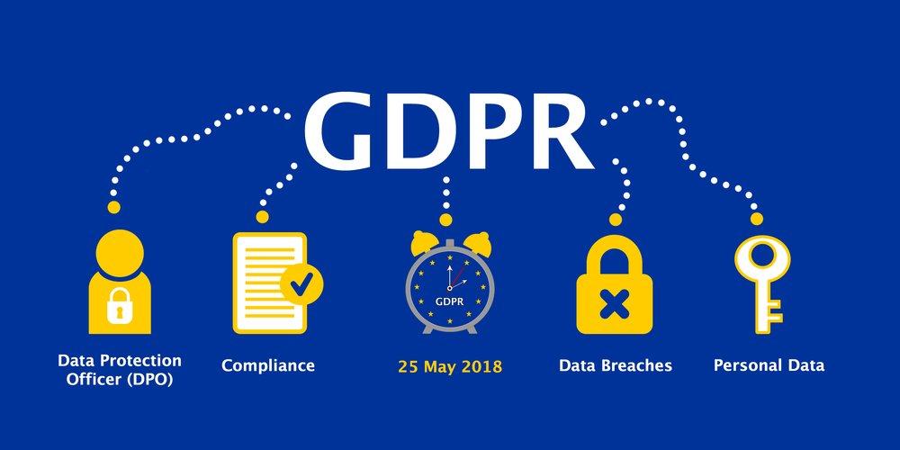 RGPD Reglamento General Proteccion de Datos 2018 Europa